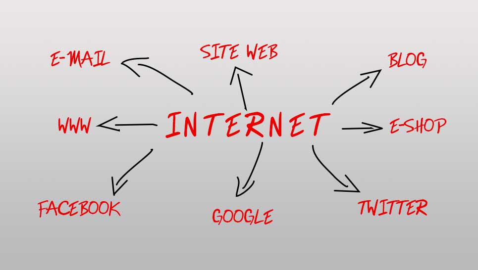 budget site internet